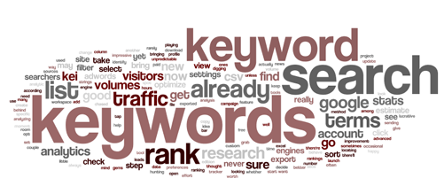 com posted in category keyword research search engine optimization
