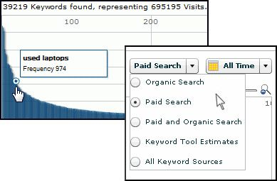 keyword-research-import