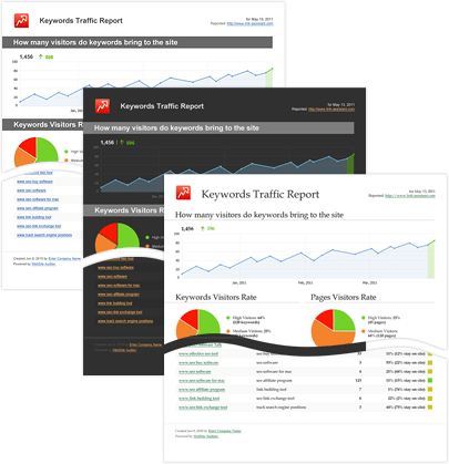 website rankings report, keyword rankings report, rankings report, seo tool, search engine optimization software, rank, rankings, search engine rank, search engine rankings, rank checker, rank check, monitor, promote, track, check