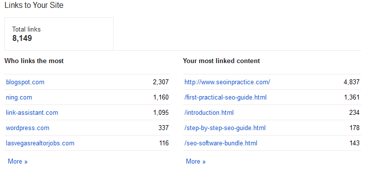 Google inbound links