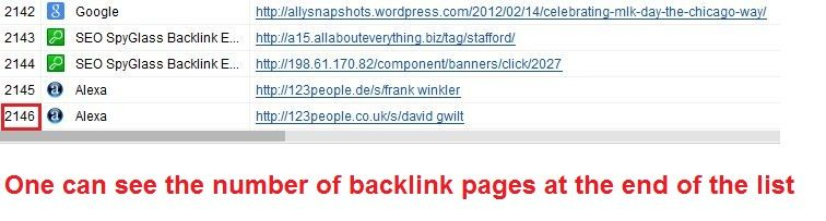 backlink checkers comparison - seo spyglass