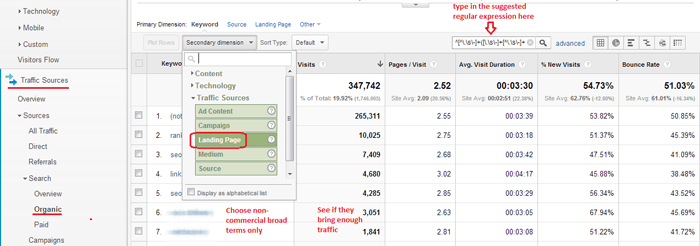 In Google Analytics chek if you have any in-depth articles