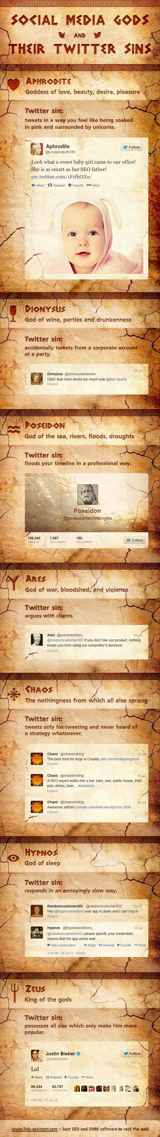 Infographics - social media gods and their Twitter sins
