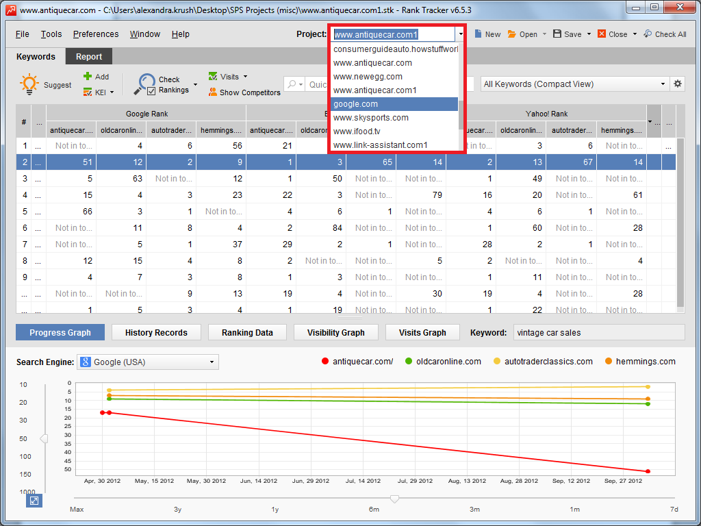 check out seo powersuite s 600 outstanding features