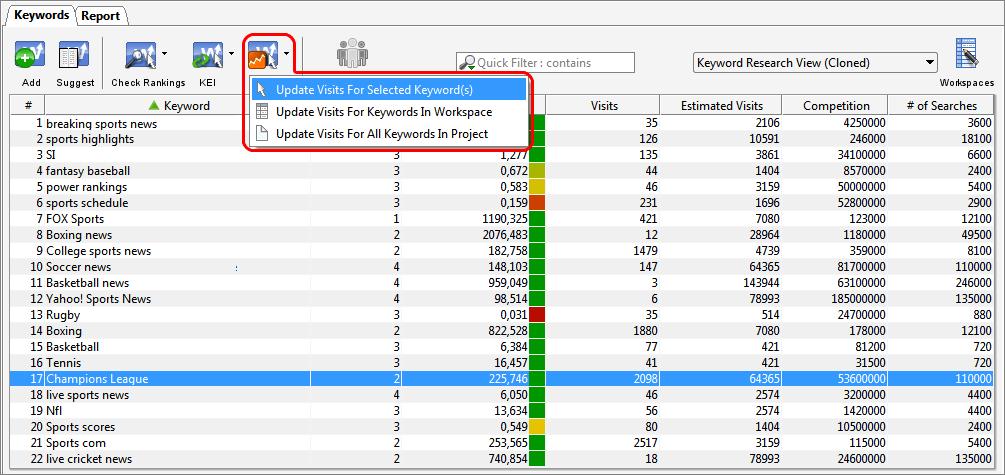 Use Google Analytics traffic statistics inside SEO