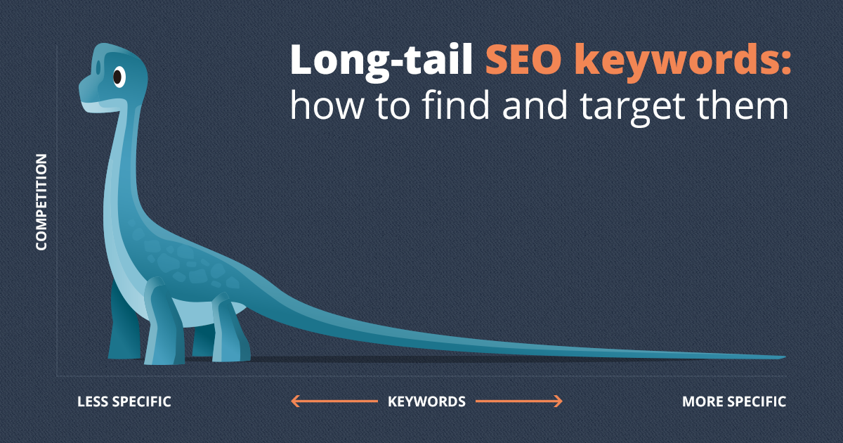 How to Find and Target Long-Tail SEO Keywords
