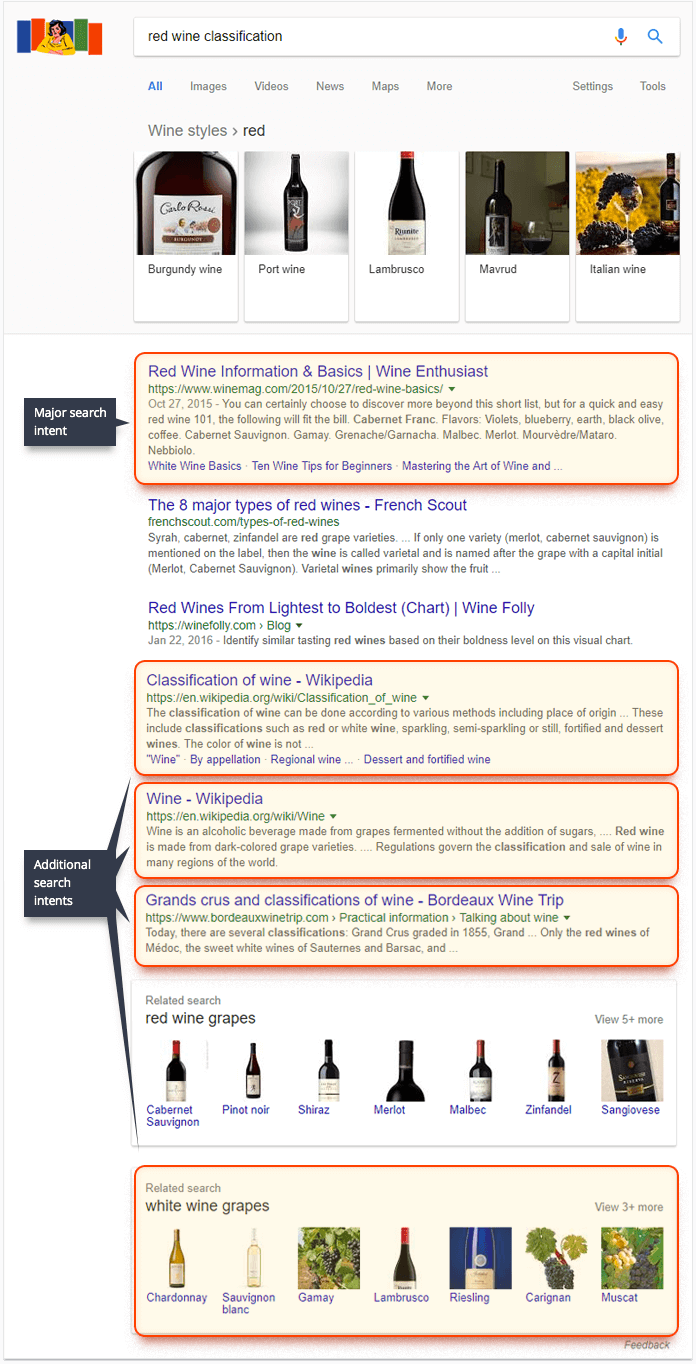 How to Rank High in Semantic Search in 2018