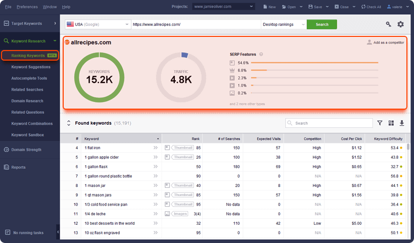 Powerful SEO Competitor Analysis Tool