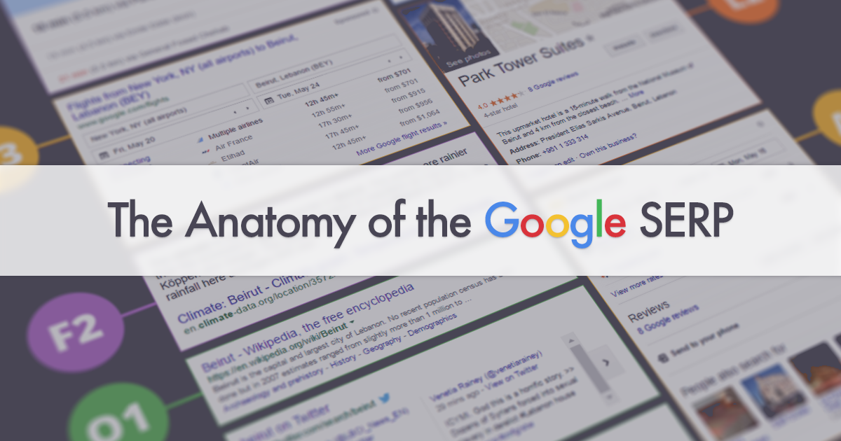 Google Search Result Types A Visual Guide