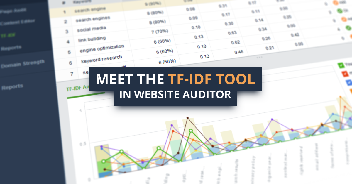 TF-IDF Tool: Keyword Inspiration for Semantic SEO