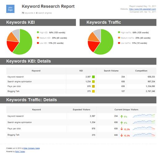 Keyword: Link-Assistant.Com Unveils Brand-New SEO Software Reports