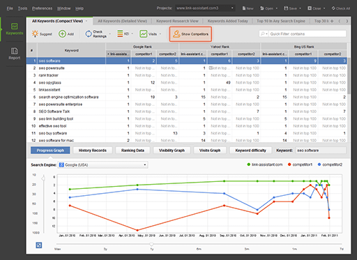 Rank Tracker SEO software screenshot
