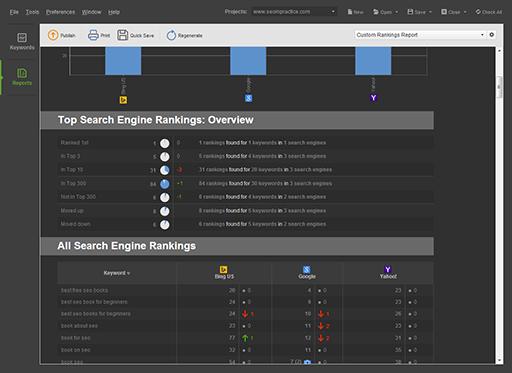 Custom-branding your reports