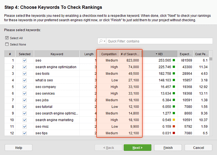 Quick checks of search volume and competition for keywords