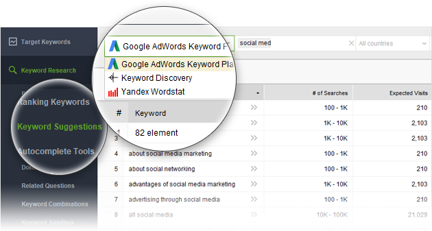 if you are unsure about which method is to start with go to the keyword suggestions dashboard and select google adwords keyword planner that is ideal for