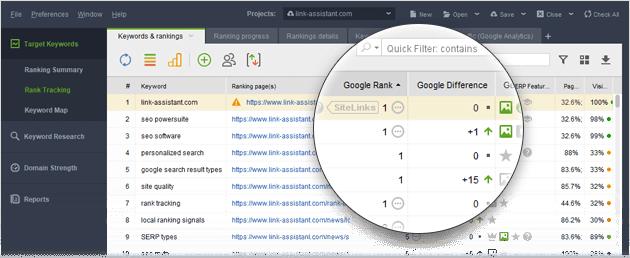 SEO PowerSuite handleiding overview