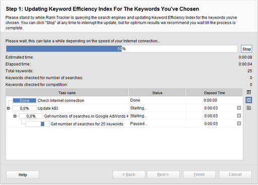 Updating keyword research data: search process