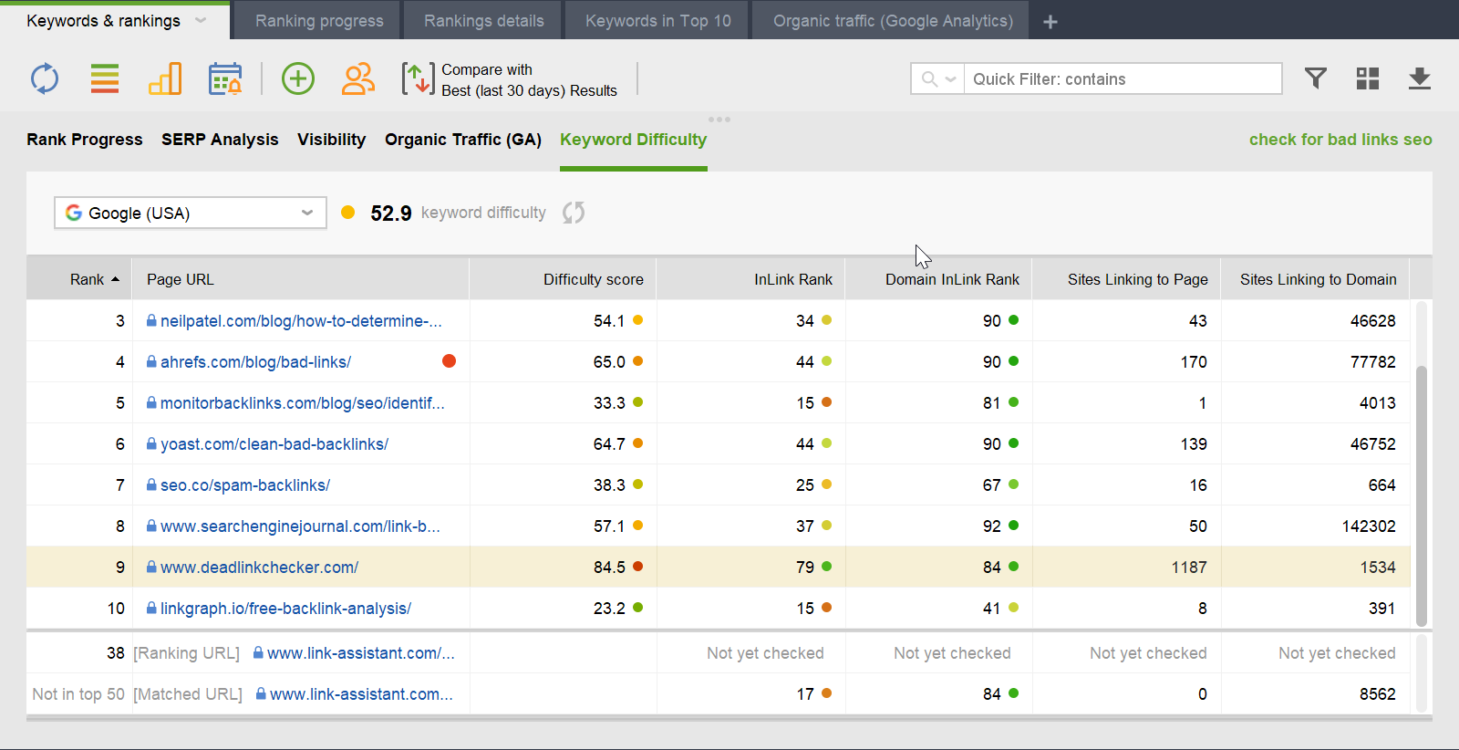 Check the competition on SERP to estimate KEI and Keyword Difficulty