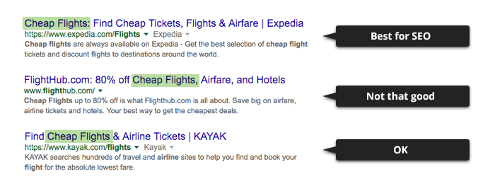 Snippets on the SERP
