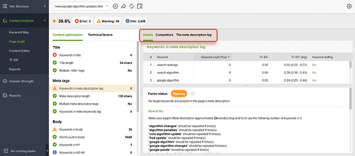 See if you use keywords in meta description and titles