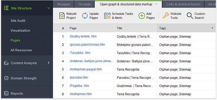 Find orphan pages and add internal links to them