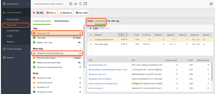 Check keyword stuffing in titles